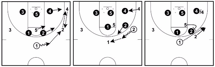 how to play defence in basketball