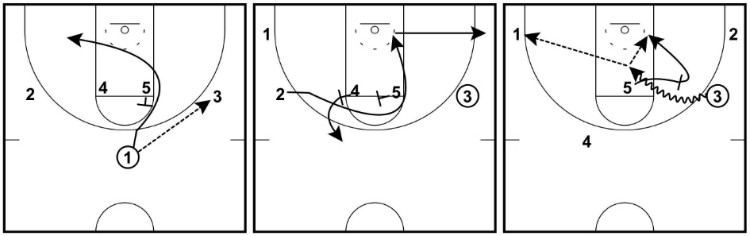 UCLA Curl - Man to Man Play