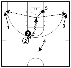 4 out 1 in motion offense pdf