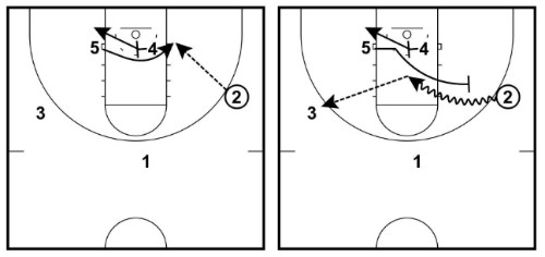 duke-blob-play-diagram-02