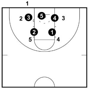2-3-zone
