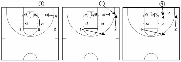 28 Basketball Plays (Dominate Any Defense) | Basketball For