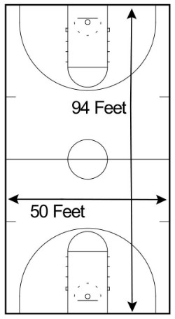 Basketball rules an uncomplicated guide basketball for for How wide is a basketball court
