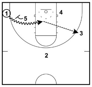 corner pick and roll