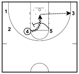 elbow pick and roll