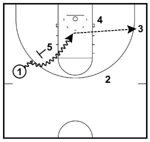 flat pick and roll