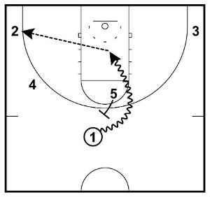 spread pick and roll
