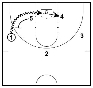 step up pick and roll
