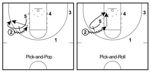 pick and pop and roll