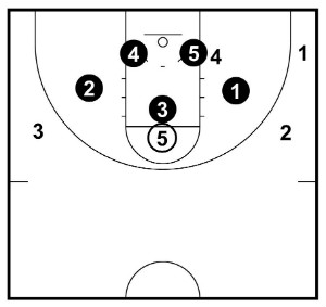 3-2 zone high post