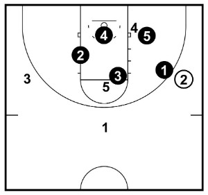 3-2 zone wing