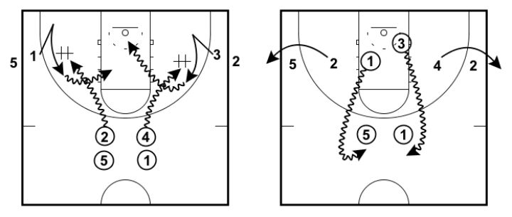 20 Basketball Shooting Drills for Lights-Out Shooting