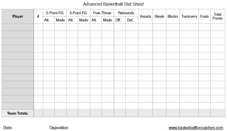 Rare image inside basketball stat sheet printable