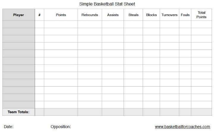 image regarding Printable Basketball Stat Sheet named 3 Basketball Stat Sheets (absolutely free toward obtain and print)