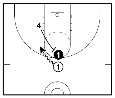 ball-screen