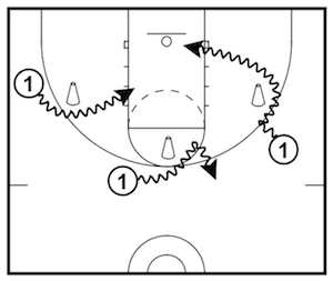 pick-and-roll-series