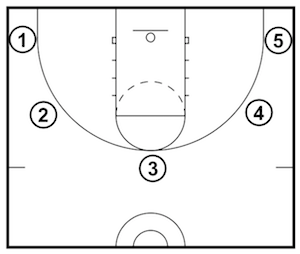 three-point-shots