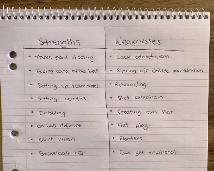 basketball-strengths-weaknesses