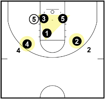 Triangle and 2 Defense - when the ball is in the low post