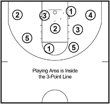 Dribble Knockout - Dribbling Drill