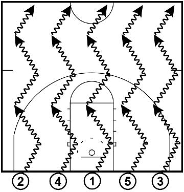Dribbling Lines - Dribbling Drill