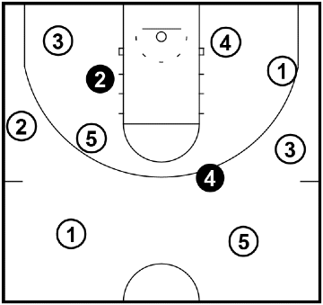 Scarecrow Tiggy – Dribbling Drill