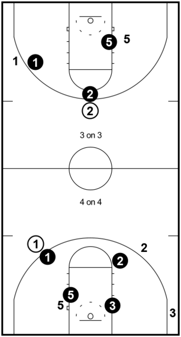 Small-Sided Games – Fun Drill
