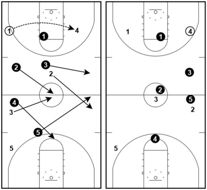 1-2-2 Press - Reversed Ball
