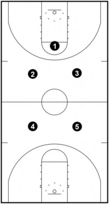 1-2-2 Press Setup