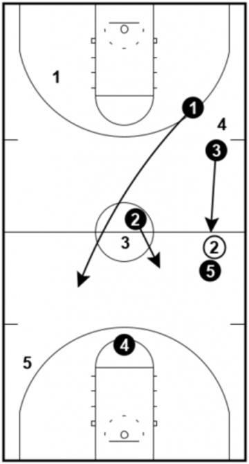 1-2-2-Press - Vertical trap