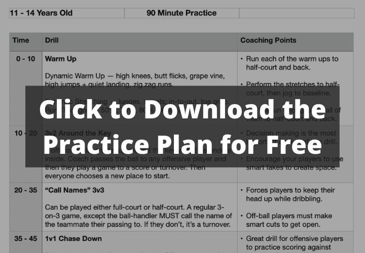 intermediate-practice-plan